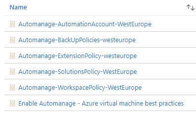 Available Azure Policy definitions